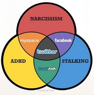 Social Media Ven Diagram Humor